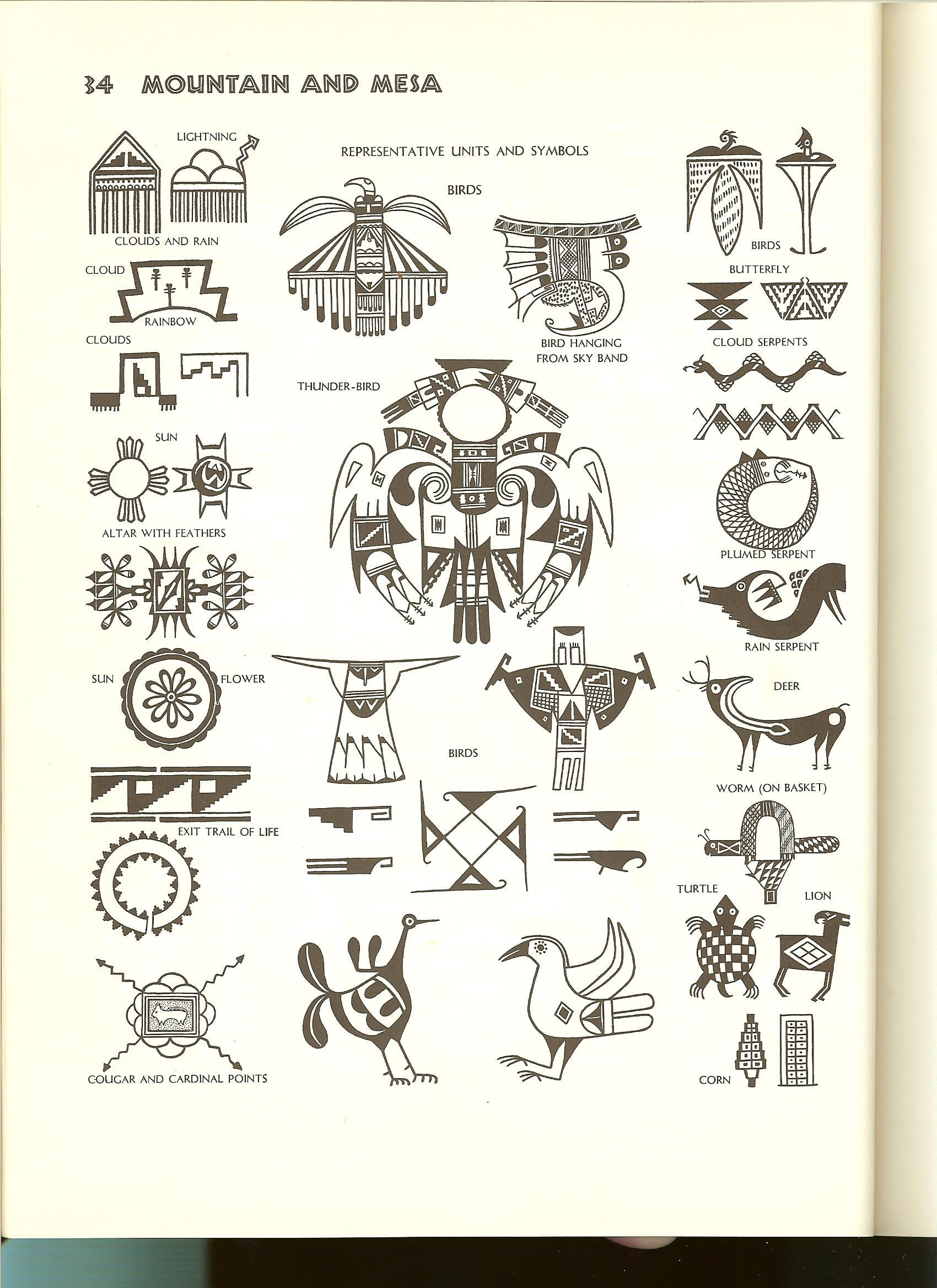 Indian symbols and meanings printables