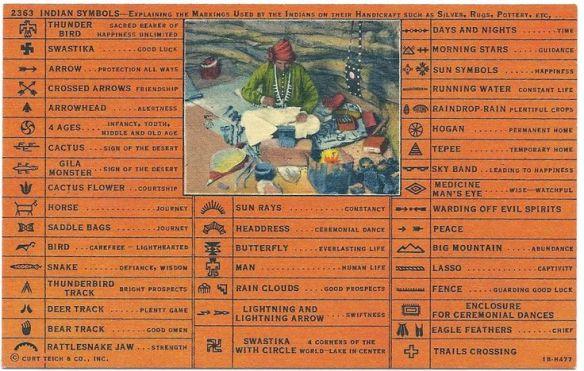 Indian Symbols 2